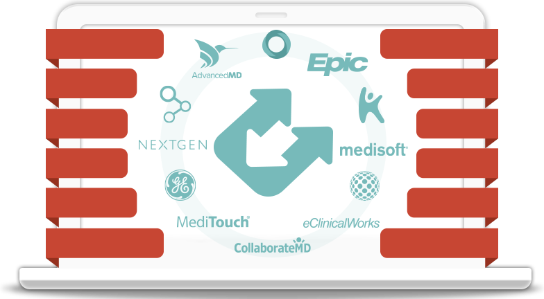 Our Software Solution Brands for Medical Billing Services